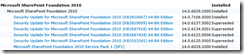 SharePoint 2013 SP1 kb2817429 fixes Dashboard Designer issue (1/2)